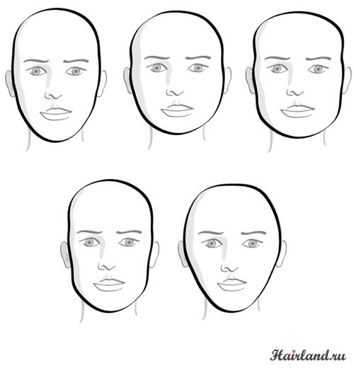 Как правильно подобрать стрижку фото. Формы лица