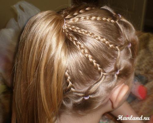Прически на длинные волосы фото для девочек